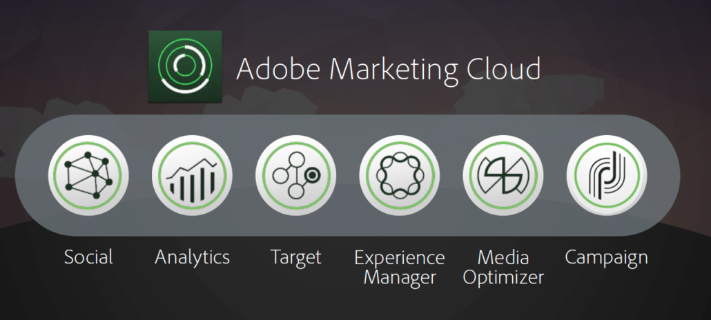 the logos of the solutions in the adobe marketing cloud suite such as Adobe Social, Adobe Experience Manager and Adobe Analytics