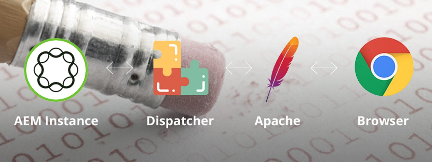 AEM Dispatcher Setup for Linux - Simplified step-by-step