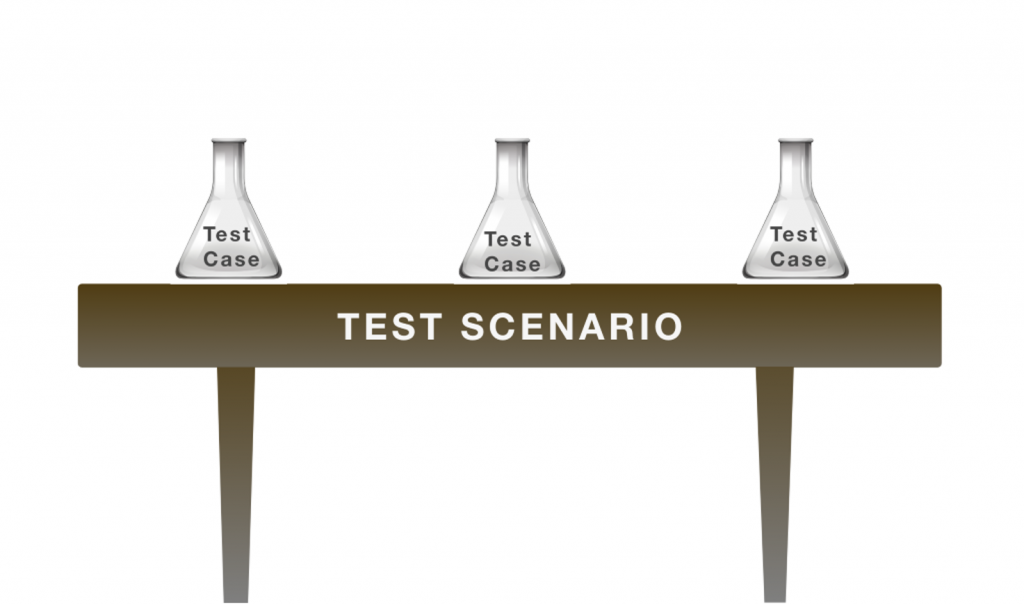 a table representing a test scenario being occupied by beakers representing test cases